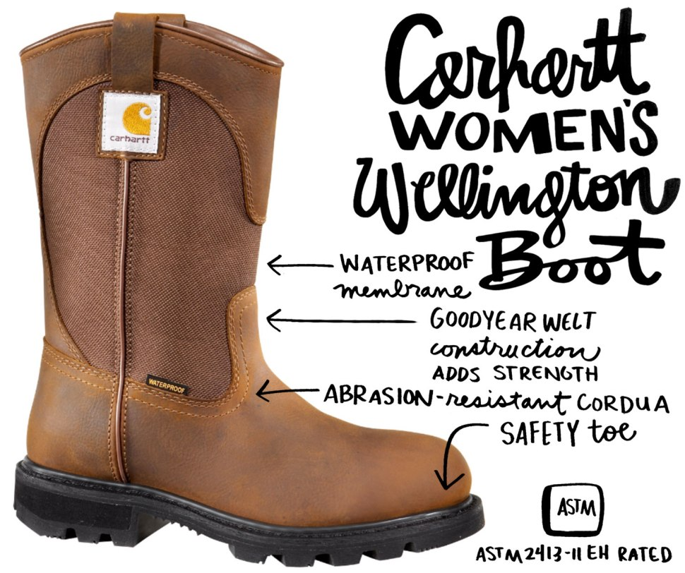 a girl and her boots / Crafted in Carhartt